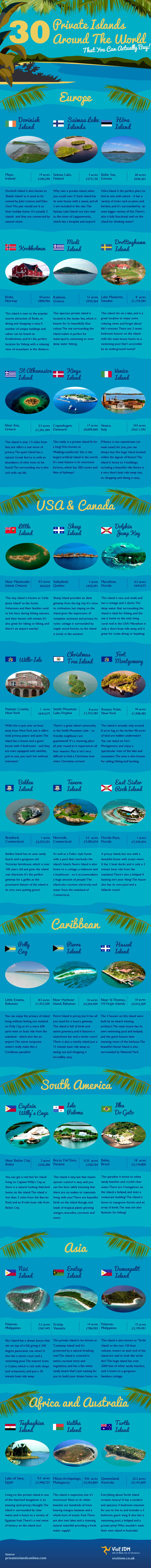 30 Private Islands You Can Actually Buy!