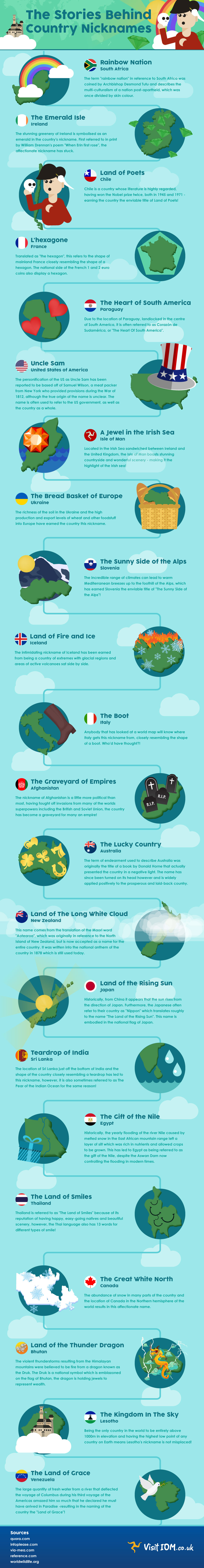 The Stories Behind Country Nicknames
